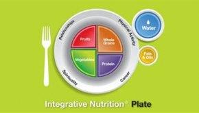إرشادات التغذية و الوجبة الغذائية المتكاملة